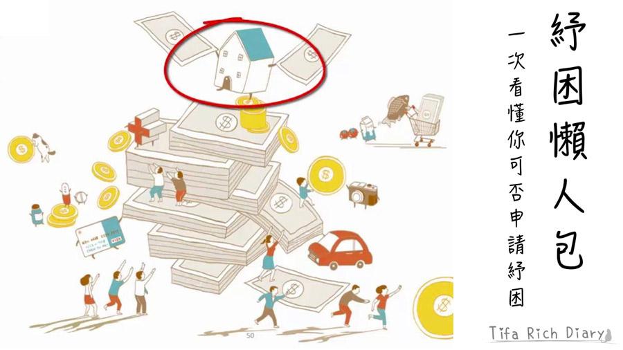 紓困貸款懶人包 / 一次整理看懂紓困貸款補助、員工紓困貸款、打工族紓困、個人紓困、企業紓困貸款方案條件與資格